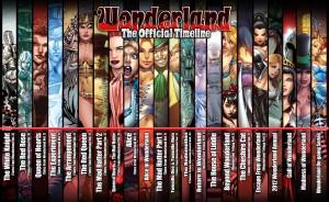 Wonderland_timeline